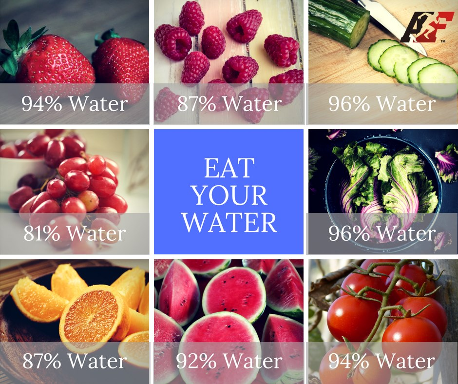 water in common food